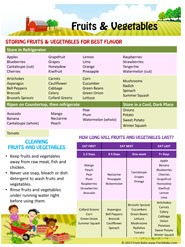 Fruit-Vegetable_PDF